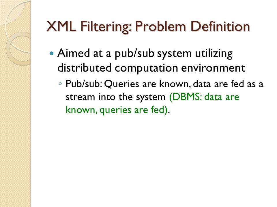 XML Filtering: Problem Definition