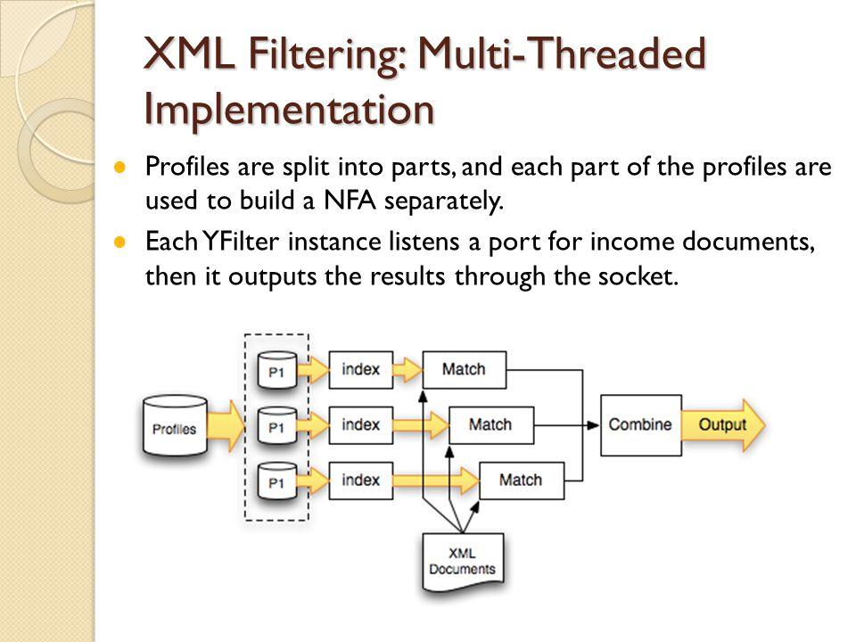 XML Filtering: Multi-Threaded Implementation