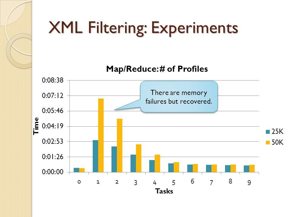 XML Filtering: Experiments
