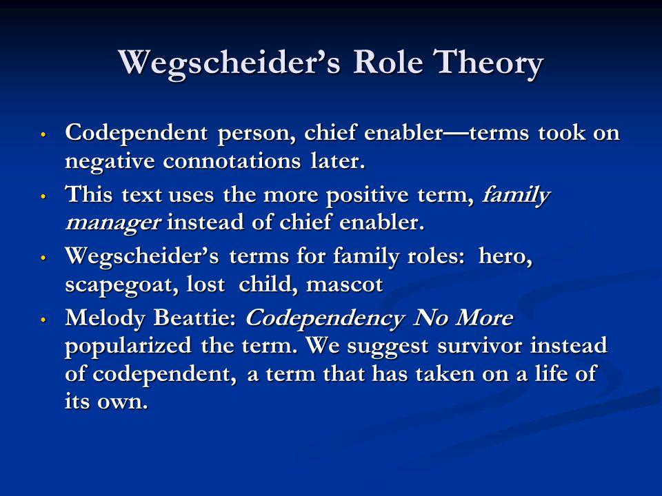 Wegscheider's Role Theory