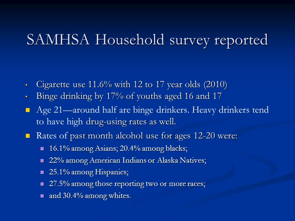 SAMHSA Household survey reported