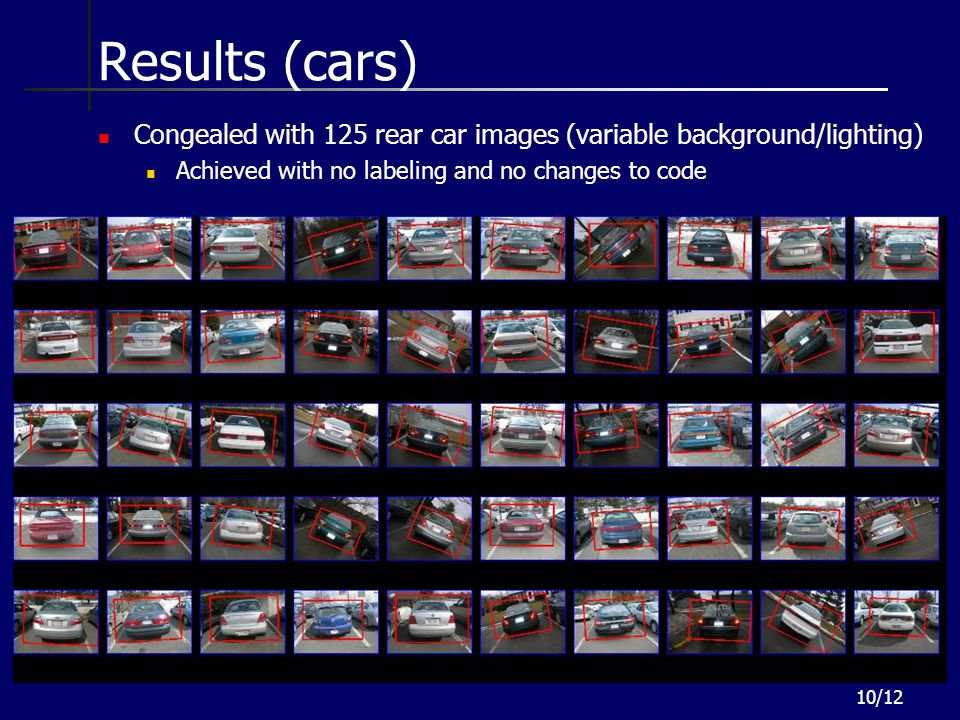 Results (cars) Congealed with 125 rear car images (variable background/lighting) Achieved with no labeling and no changes to code.
