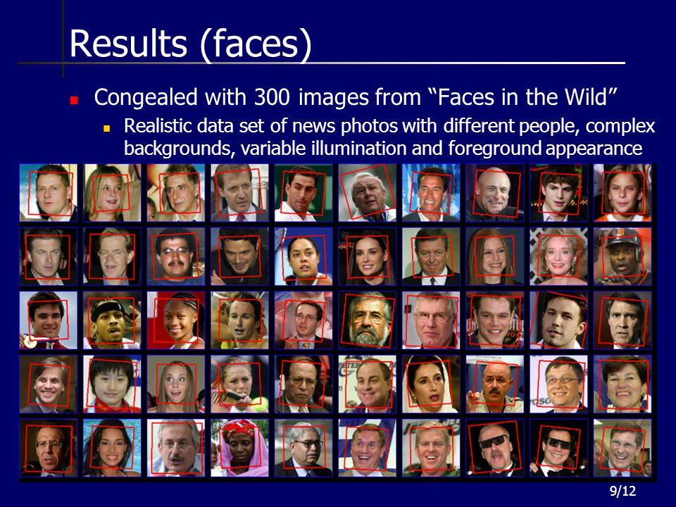 Results (faces) Congealed with 300 images from Faces in the Wild