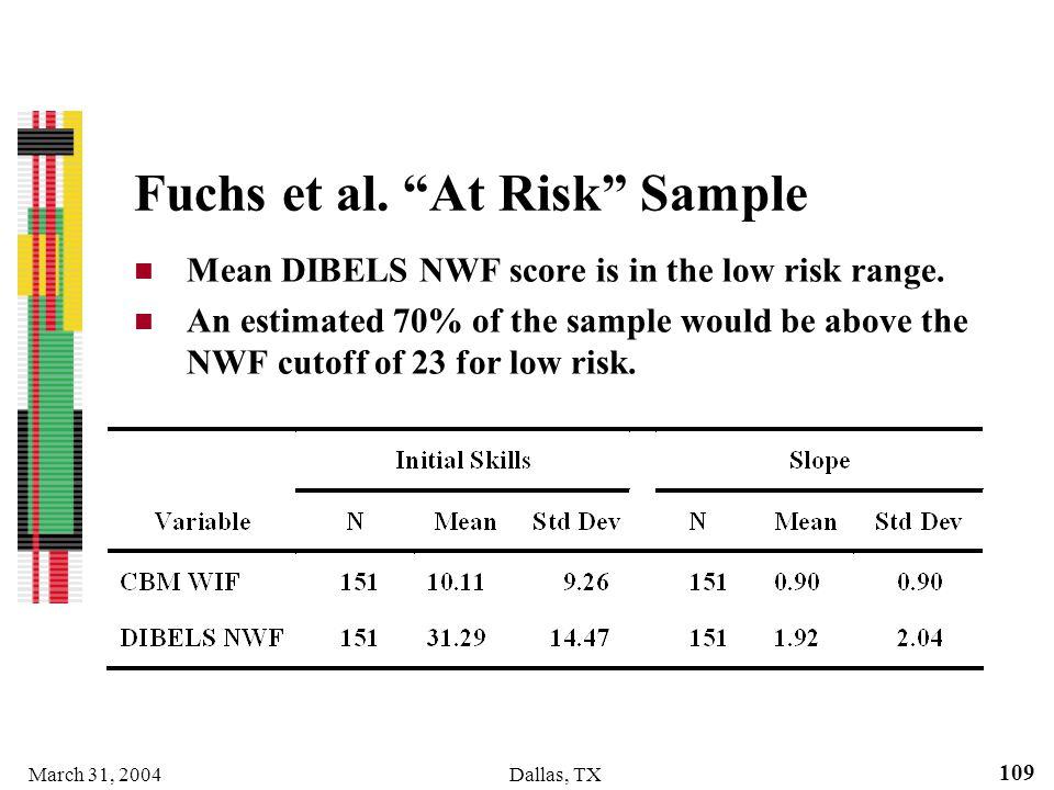 Fuchs et al. At Risk Sample