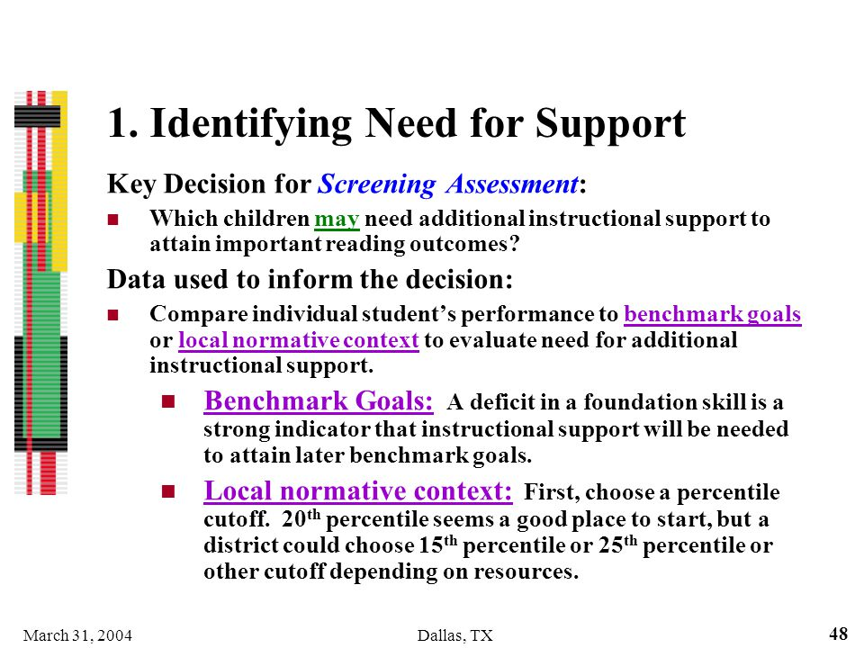 1. Identifying Need for Support