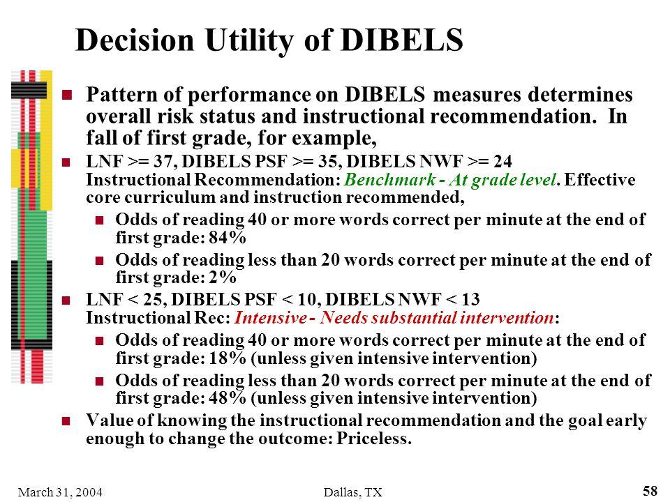 Decision Utility of DIBELS