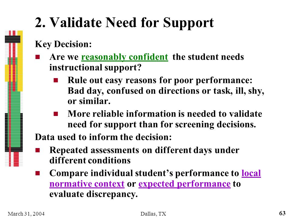 2. Validate Need for Support