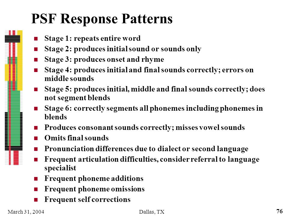 PSF Response Patterns Stage 1: repeats entire word