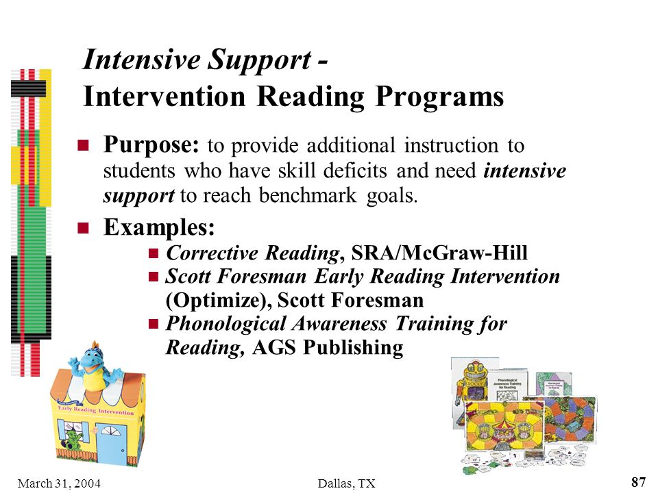 Intensive Support - Intervention Reading Programs