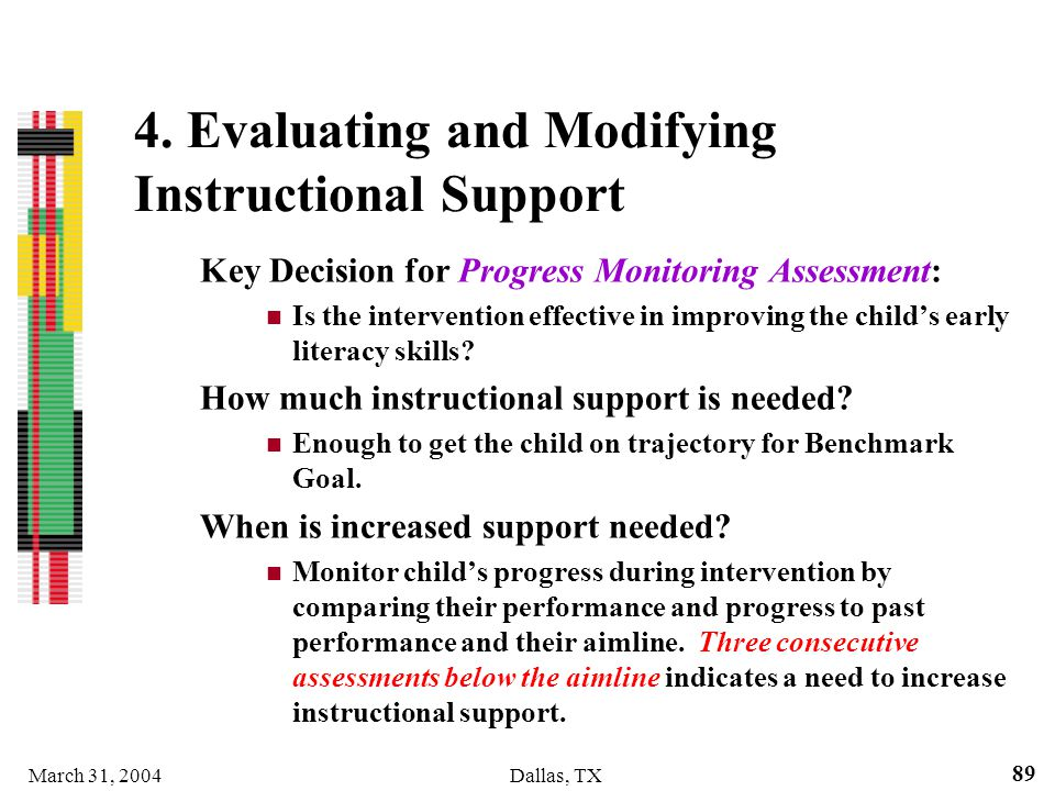 4. Evaluating and Modifying Instructional Support