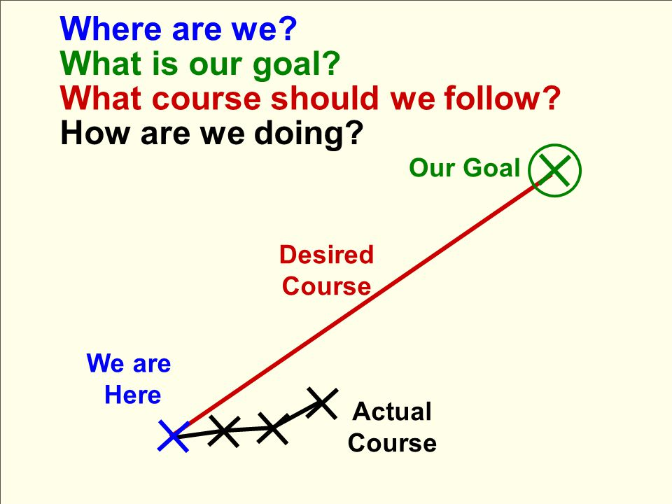 What course should we follow How are we doing