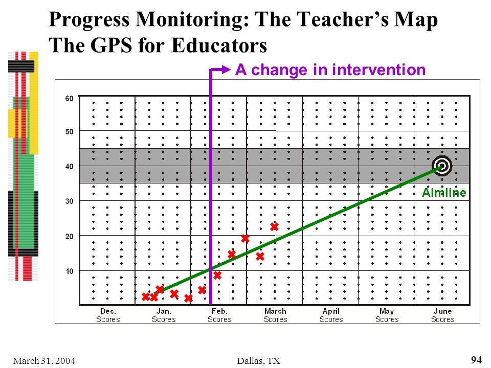 Progress Monitoring: The Teacher's Map The GPS for Educators