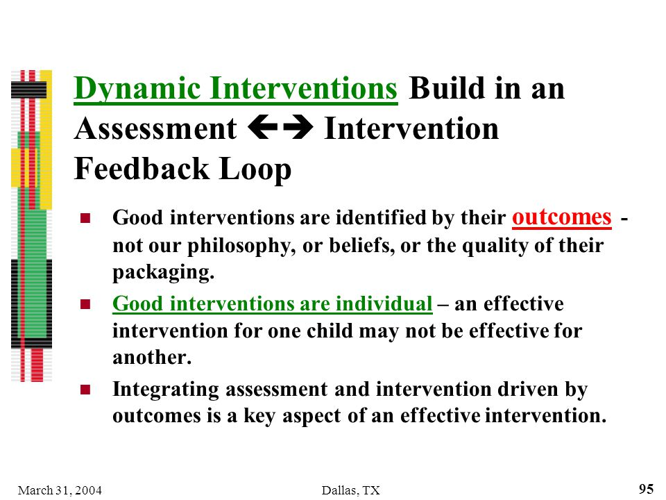 Dynamic Interventions Build in an Assessment  Intervention Feedback Loop