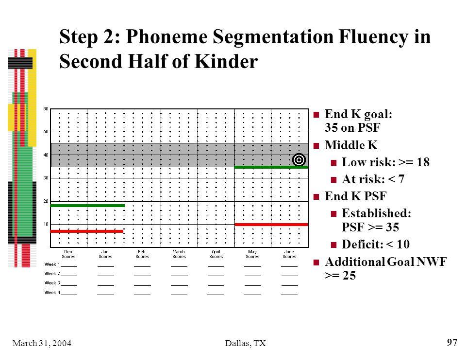 Step 2: Phoneme Segmentation Fluency in Second Half of Kinder