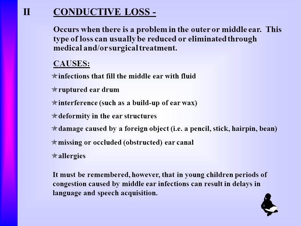 II CONDUCTIVE LOSS -