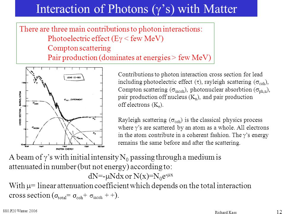 Interaction of Photons (g's) with Matter
