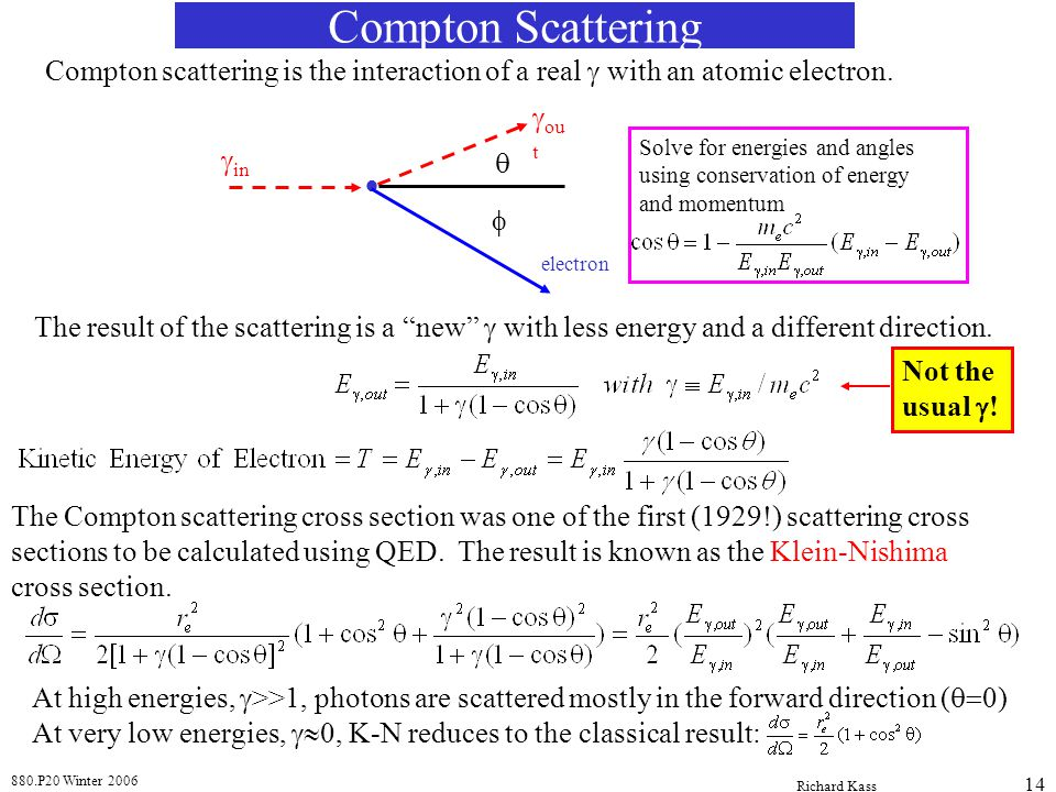 Compton Scattering Compton scattering is the interaction of a real g with an atomic electron. gout.