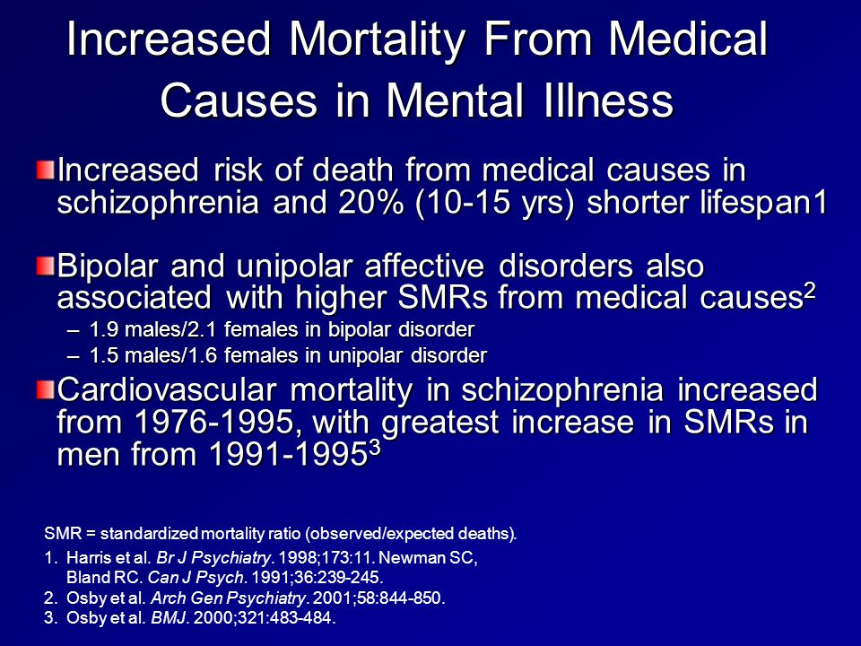 Increased Mortality From Medical Causes in Mental Illness
