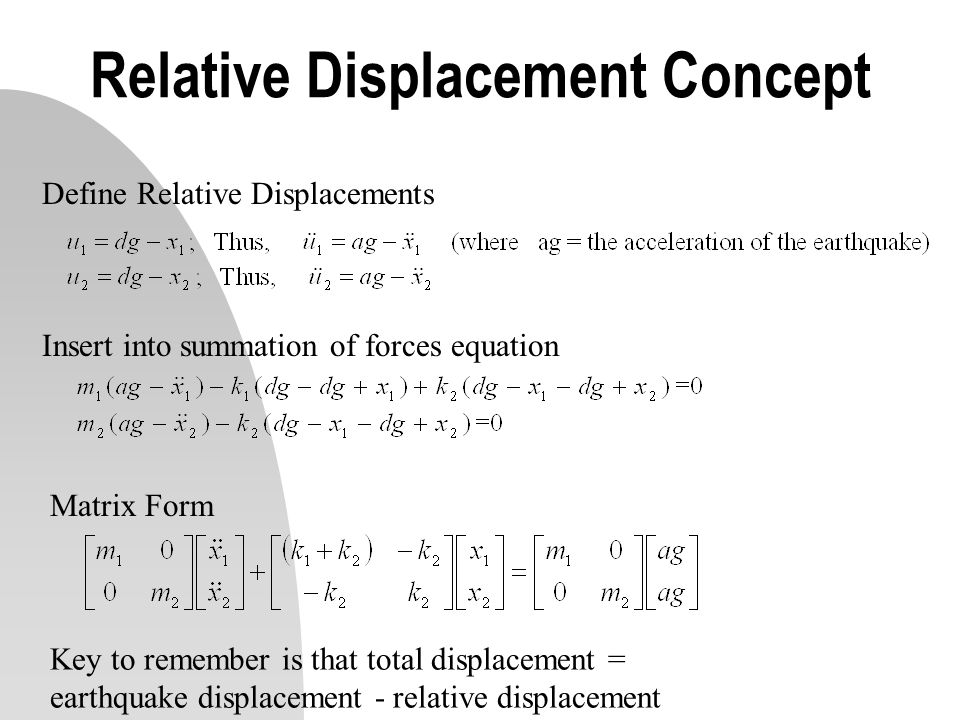 Relative Displacement Concept