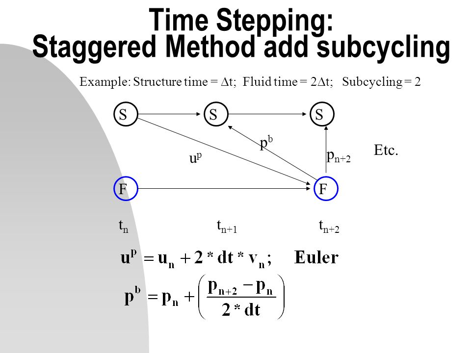Time Stepping: Staggered Method add subcycling