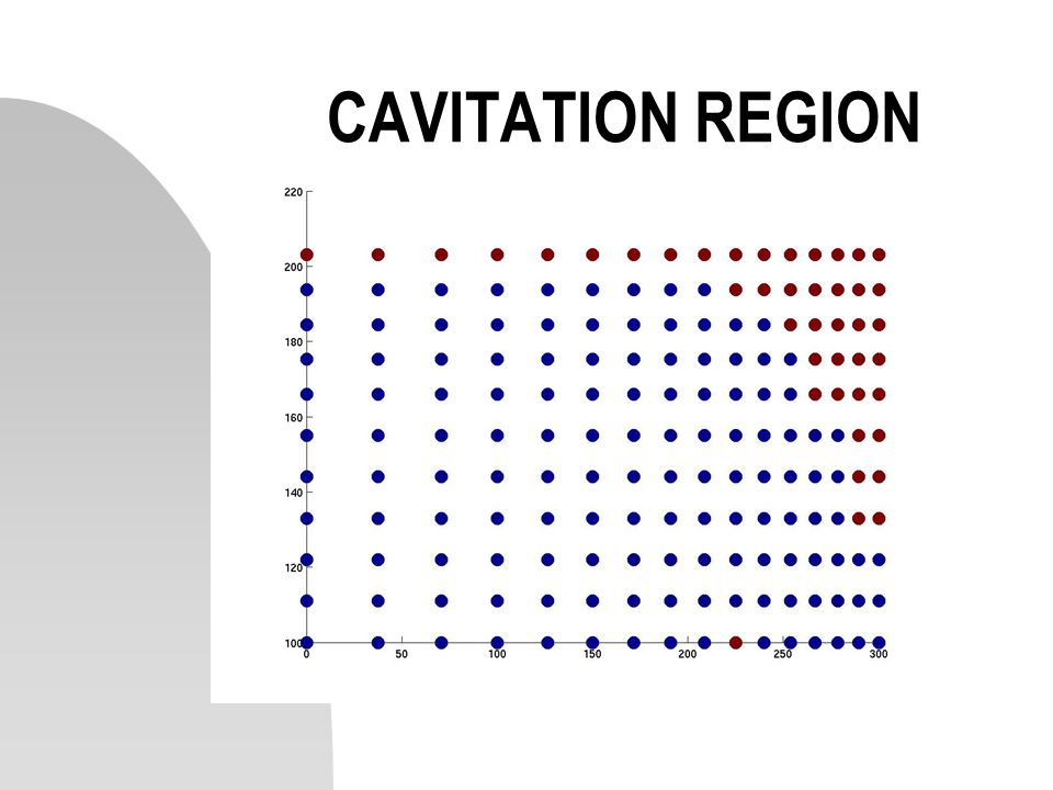 CAVITATION REGION