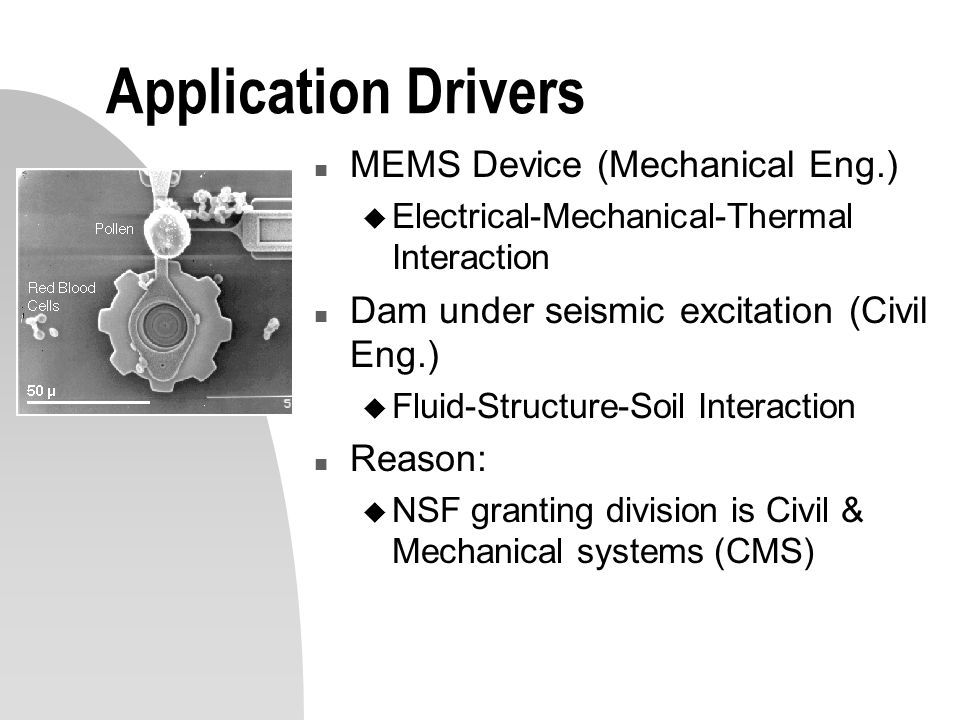 Application Drivers MEMS Device (Mechanical Eng.)