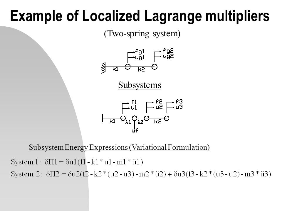 Example of Localized Lagrange multipliers