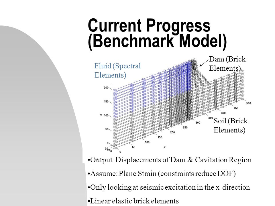 Current Progress (Benchmark Model)