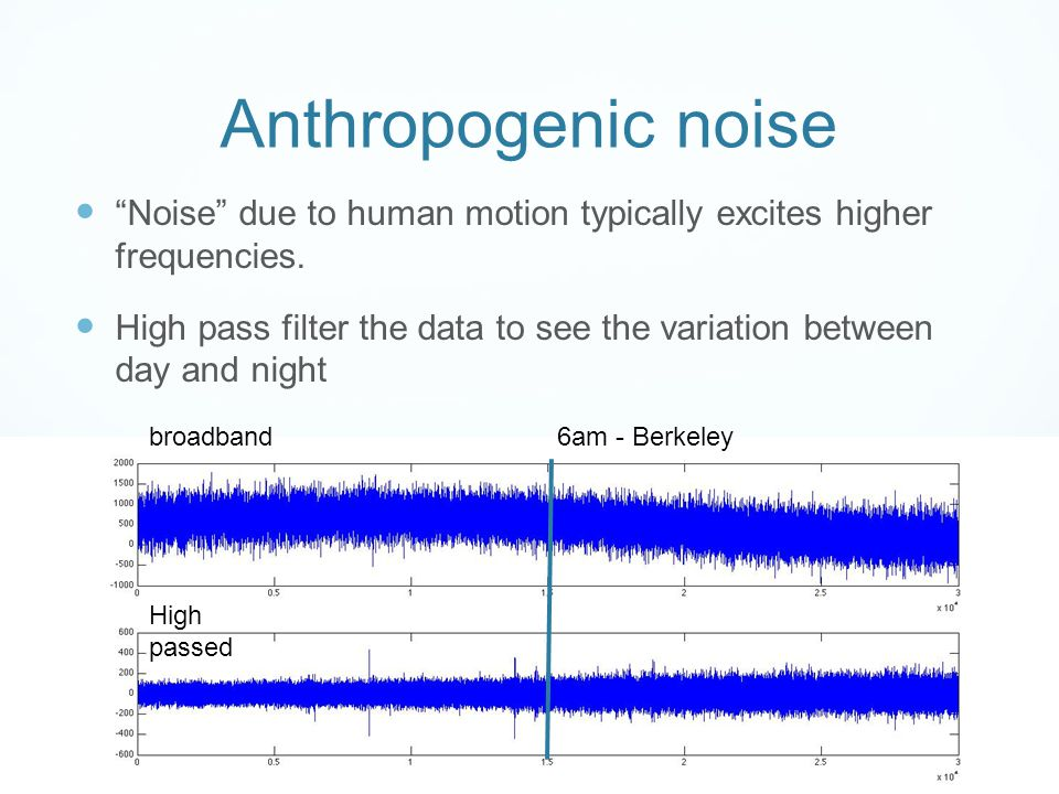 Anthropogenic noise Noise due to human motion typically excites higher frequencies.