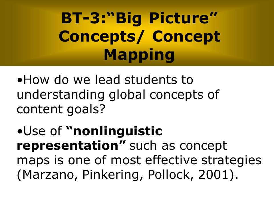 BT-3: Big Picture Concepts/ Concept Mapping