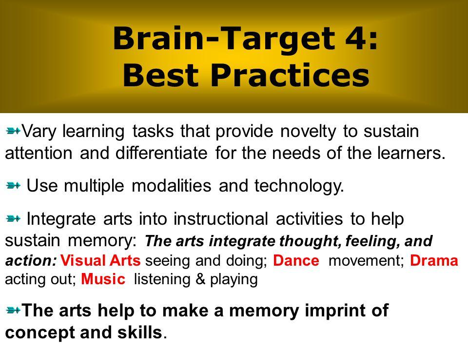 Brain-Target 4: Best Practices