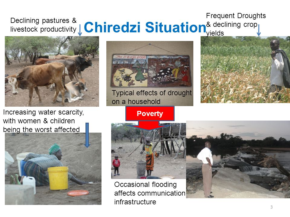 Chiredzi Situation Frequent Droughts & declining crop yields