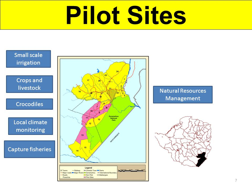 Pilot Sites Small scale irrigation Crops and livestock