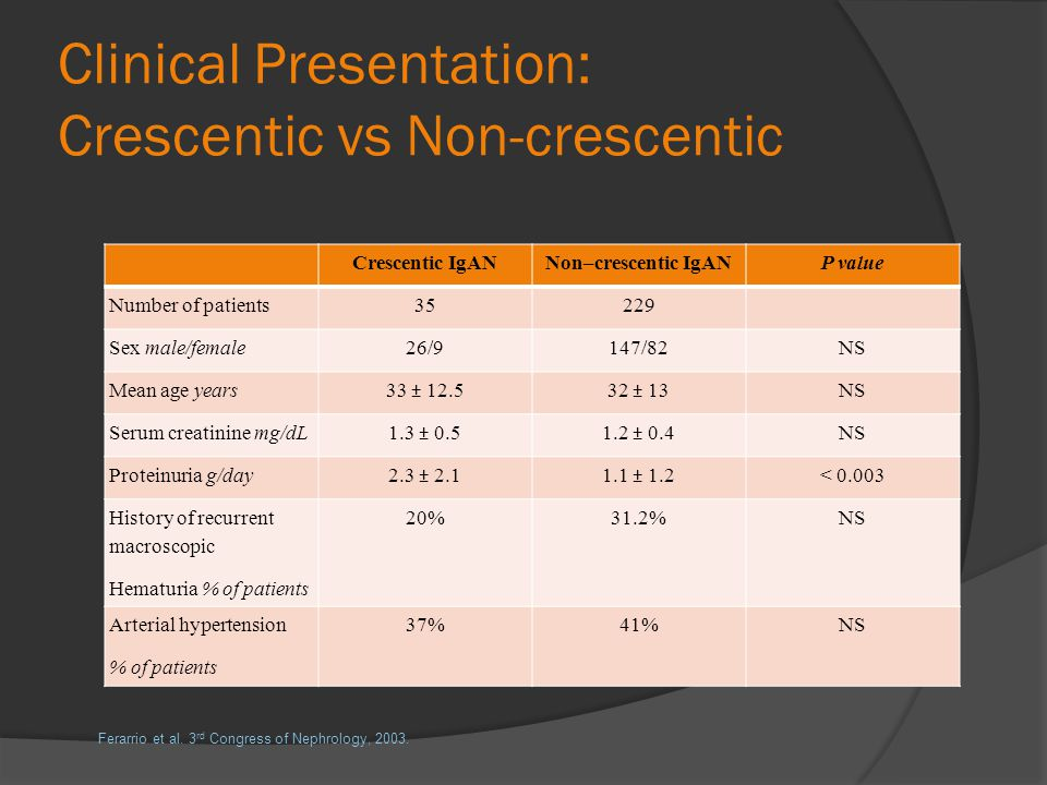 Clinical Presentation: Crescentic vs Non-crescentic