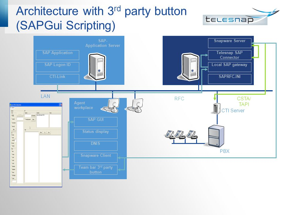 Architecture with 3rd party button (SAPGui Scripting)