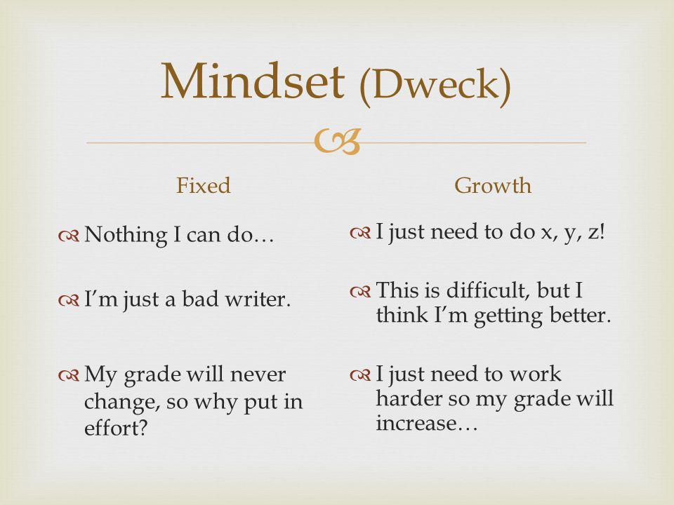 Mindset (Dweck) Fixed Growth Nothing I can do… I'm just a bad writer.