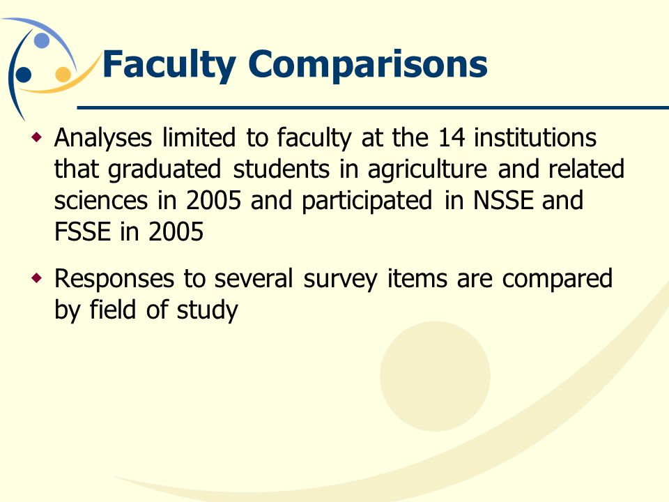 Faculty Comparisons