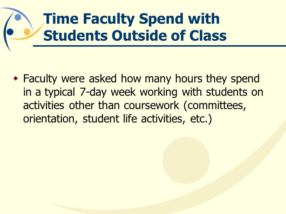 Time Faculty Spend with Students Outside of Class