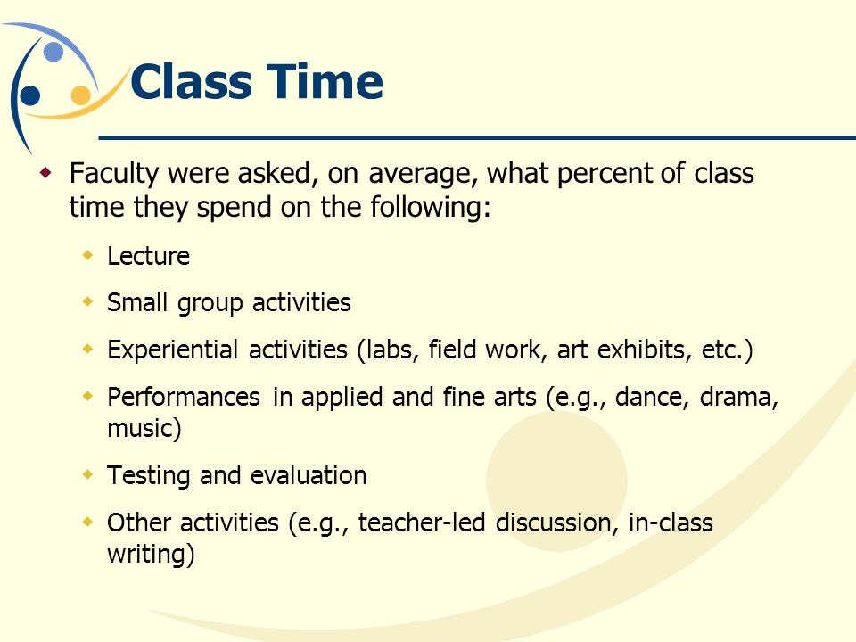 Class Time Faculty were asked, on average, what percent of class time they spend on the following: Lecture.