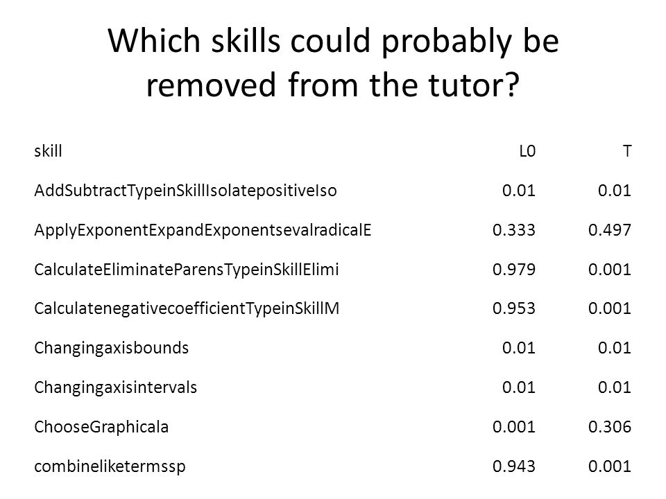 Which skills could probably be removed from the tutor