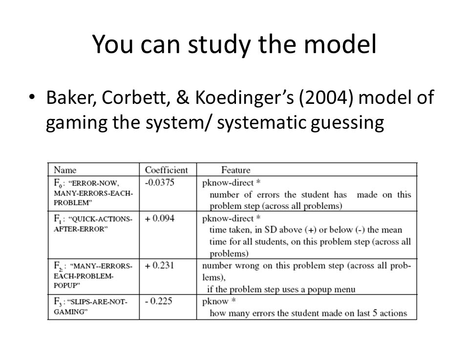 You can study the model Baker, Corbett, & Koedinger's (2004) model of gaming the system/ systematic guessing.