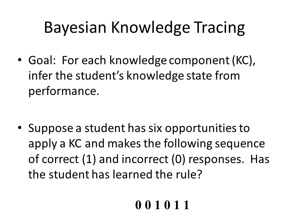 Bayesian Knowledge Tracing