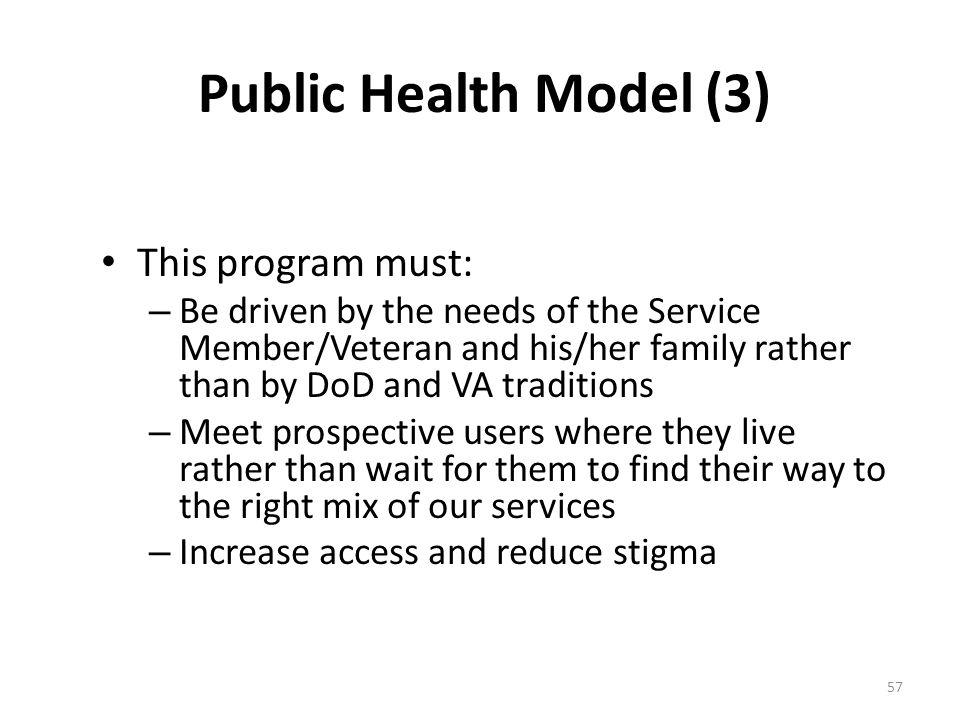 Public Health Model (3) This program must: