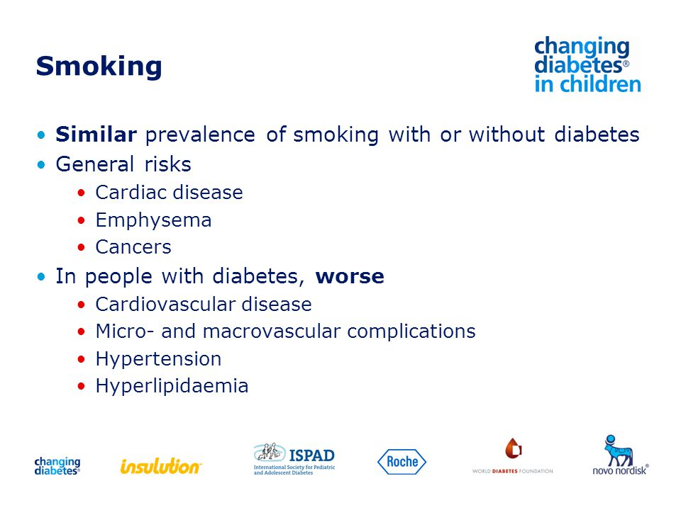 Smoking Similar prevalence of smoking with or without diabetes