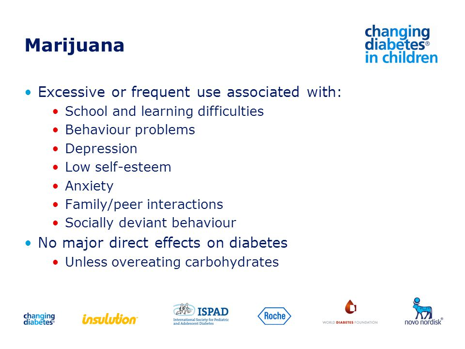 Marijuana Excessive or frequent use associated with: