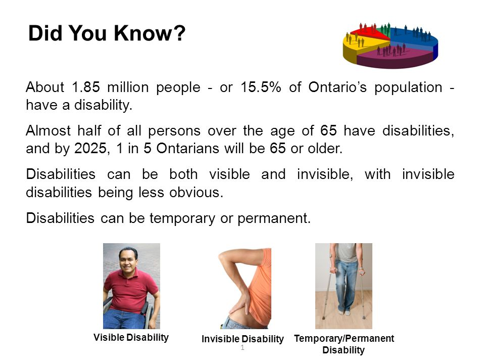 AODA - Module 1 - ReDO v4.1 Did You Know About 1.85 million people - or 15.5% of Ontario's population - have a disability.