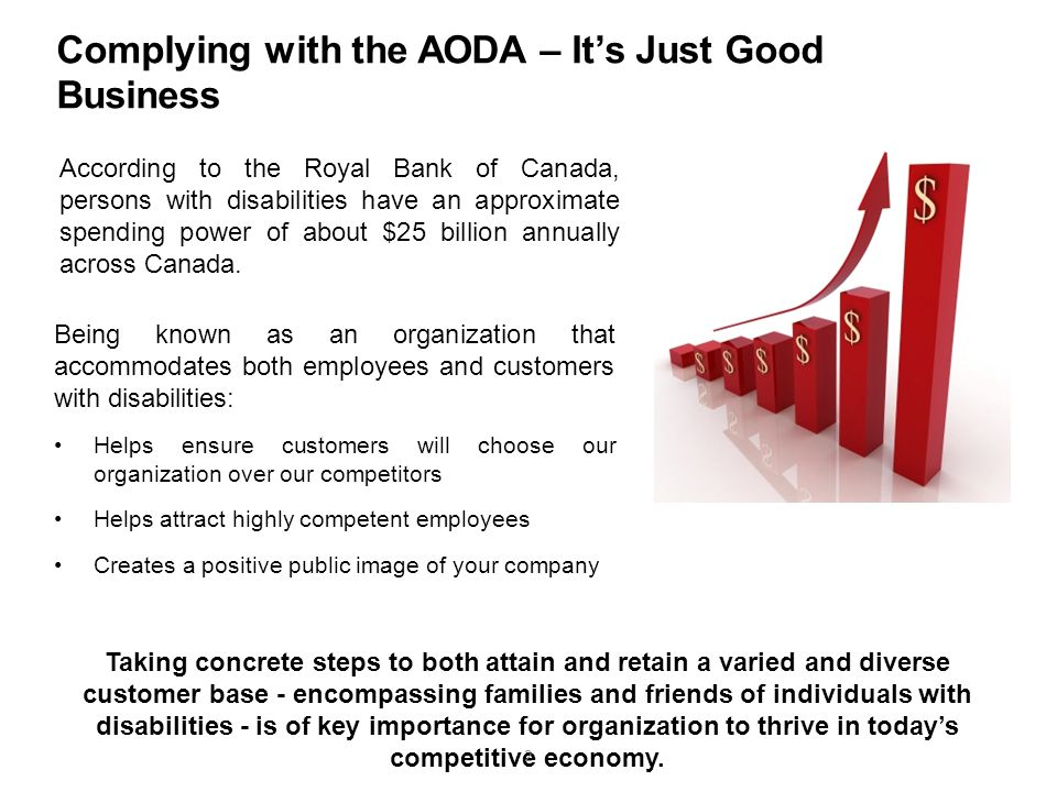 Complying with the AODA – It's Just Good Business