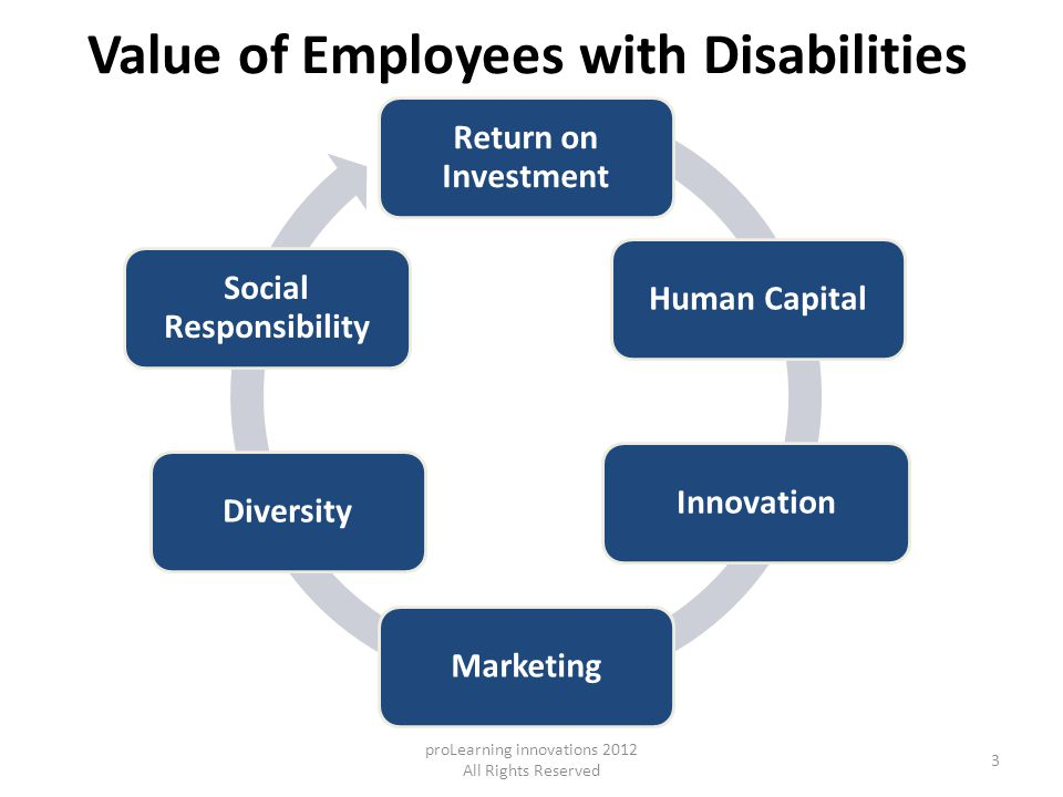 Value of Employees with Disabilities