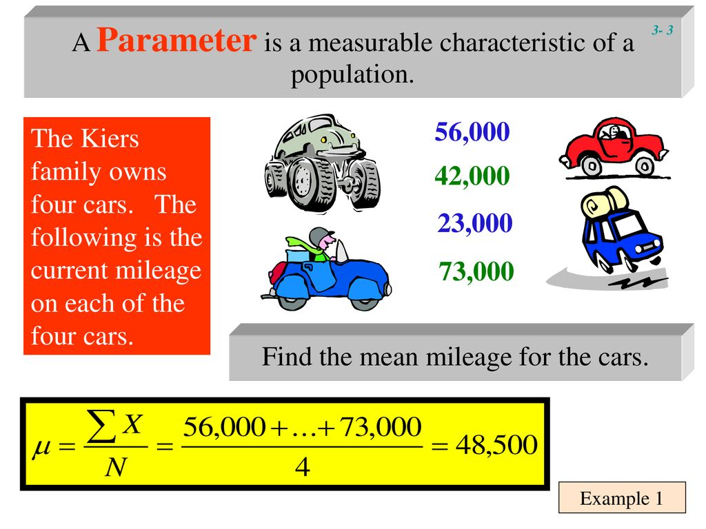 A Parameter is a measurable characteristic of a population.