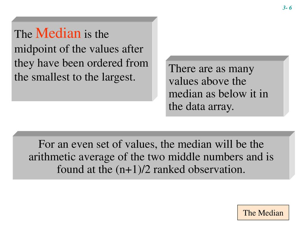 3- 6 The Median is the midpoint of the values after they have been ordered from the smallest to the largest.